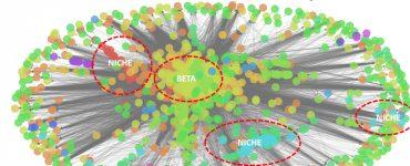 Portformer Methodology - Network