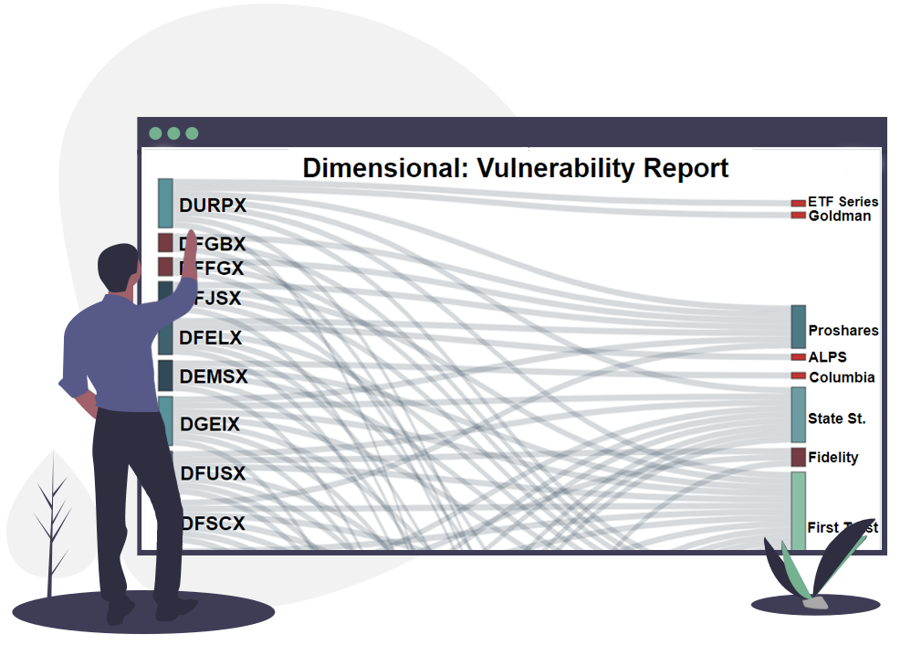 Fund Manager Using Portformer Competitor Intelligence