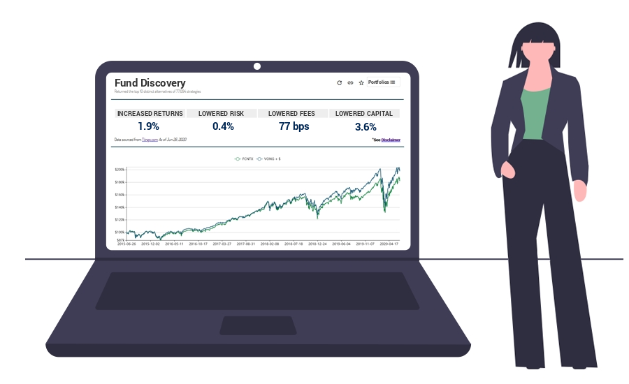 Portformer Fund Discovery for Competitor Intelligence