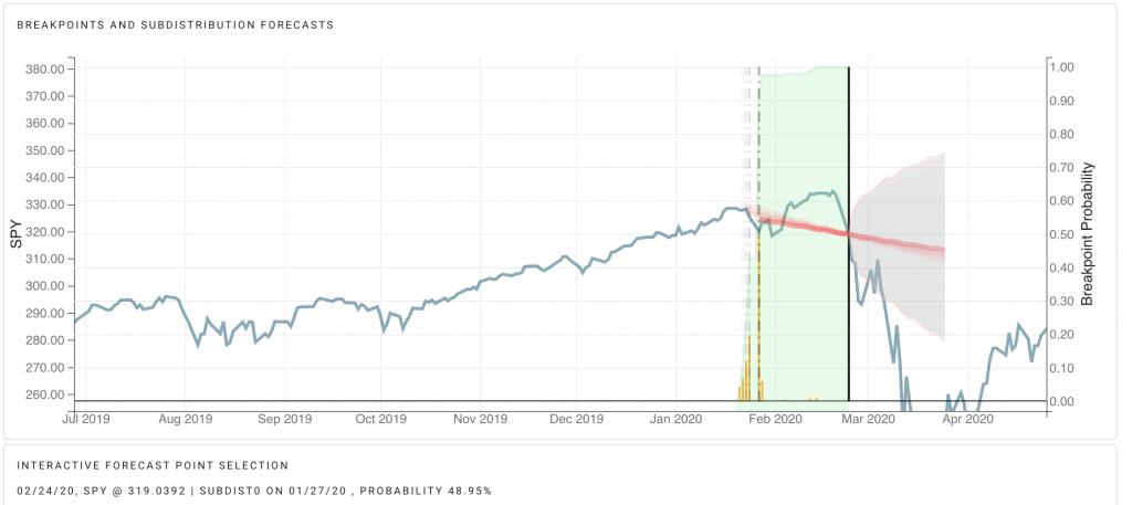 Portformer Fund Manager Demo Graph